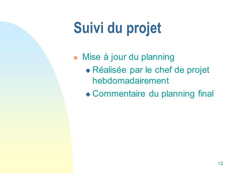 Suivi du projet Mise à jour du planning