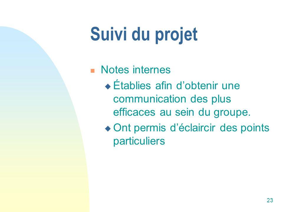 Suivi du projet Notes internes