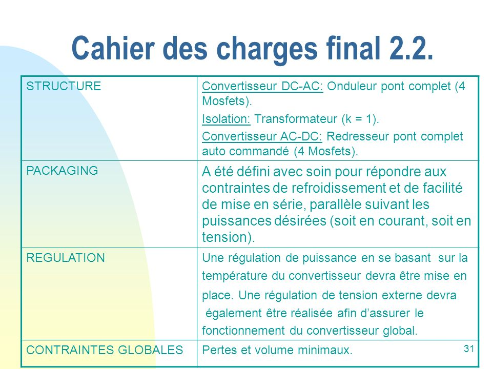 Cahier des charges final 2.2.