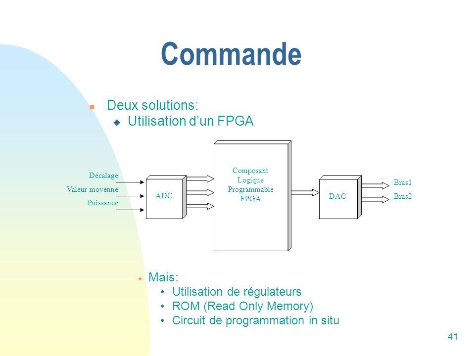 Commande Deux solutions: Utilisation d'un FPGA Mais: