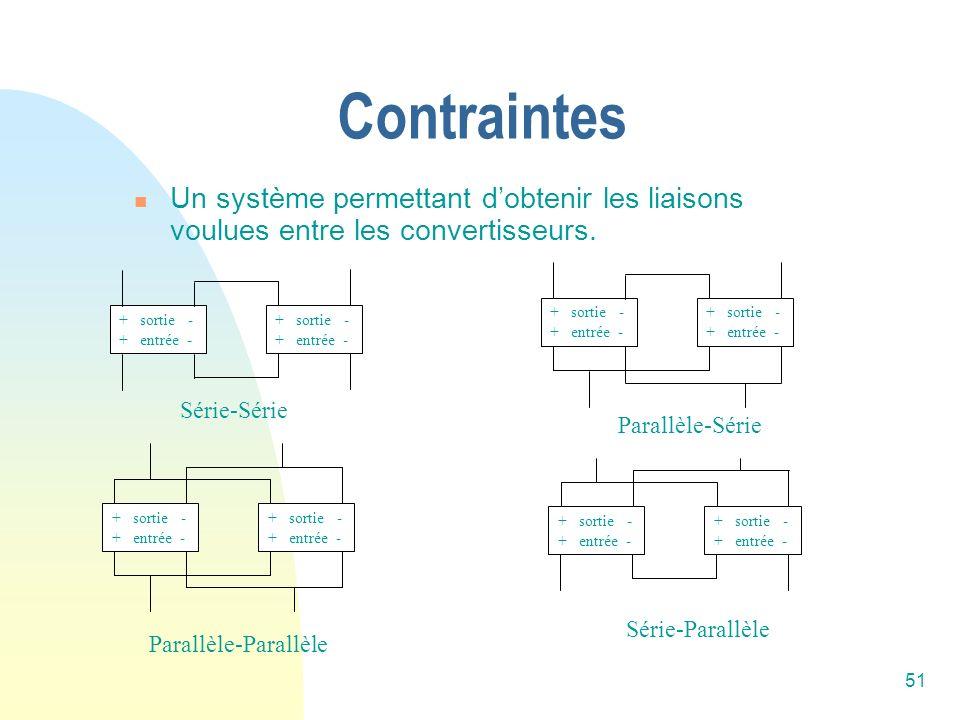 Contraintes Un système permettant d'obtenir les liaisons voulues entre les convertisseurs. + sortie -