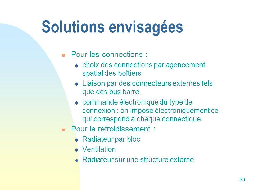 Solutions envisagées Pour les connections : Pour le refroidissement :