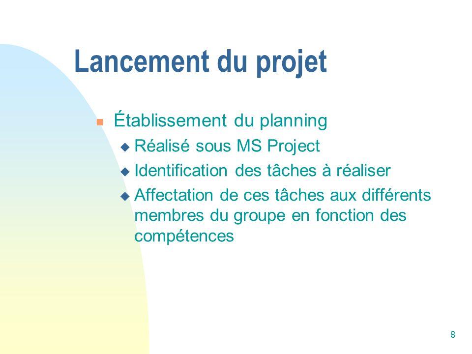 Lancement du projet Établissement du planning Réalisé sous MS Project