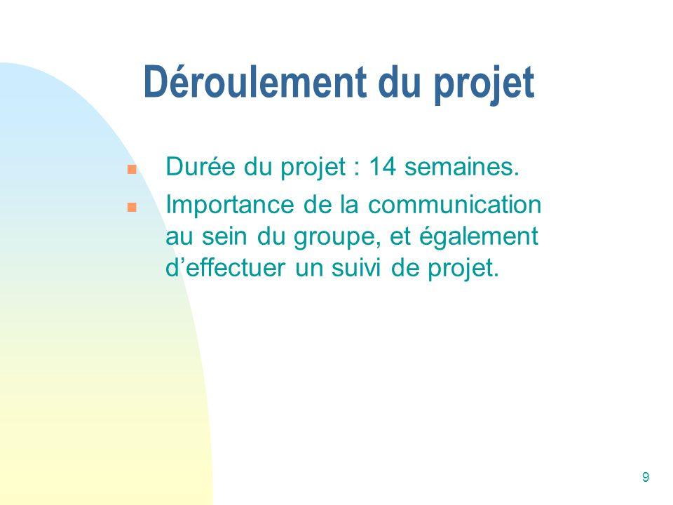 Déroulement du projet Durée du projet : 14 semaines.