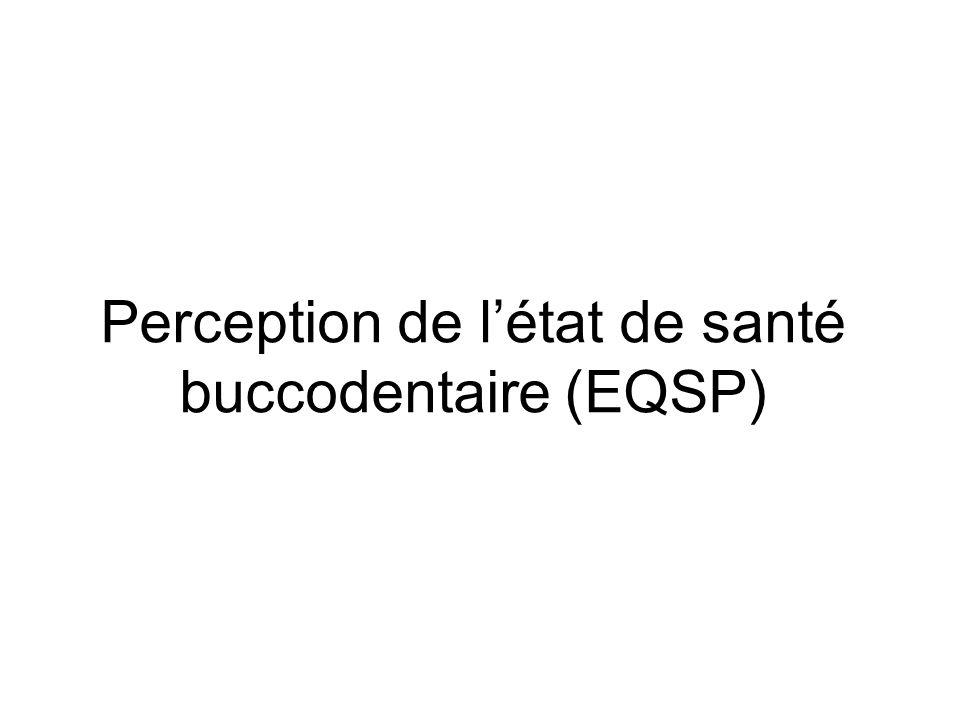 Perception de l'état de santé buccodentaire (EQSP)
