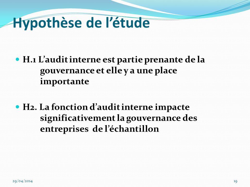 Hypothèse de l'étude H.1 L'audit interne est partie prenante de la gouvernance et elle y a une place importante.
