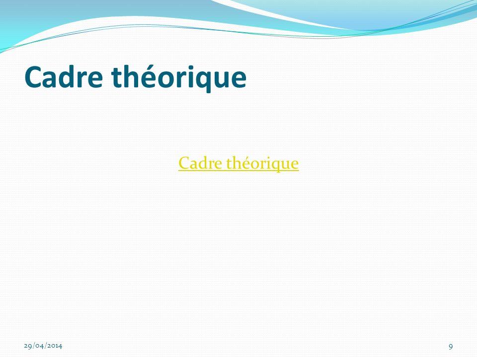 Cadre théorique Cadre théorique 30/03/2017
