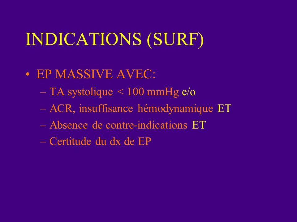 INDICATIONS (SURF) EP MASSIVE AVEC: TA systolique < 100 mmHg e/o