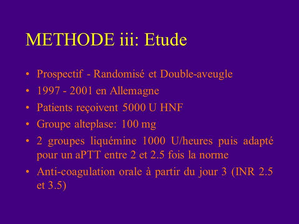 METHODE iii: Etude Prospectif - Randomisé et Double-aveugle