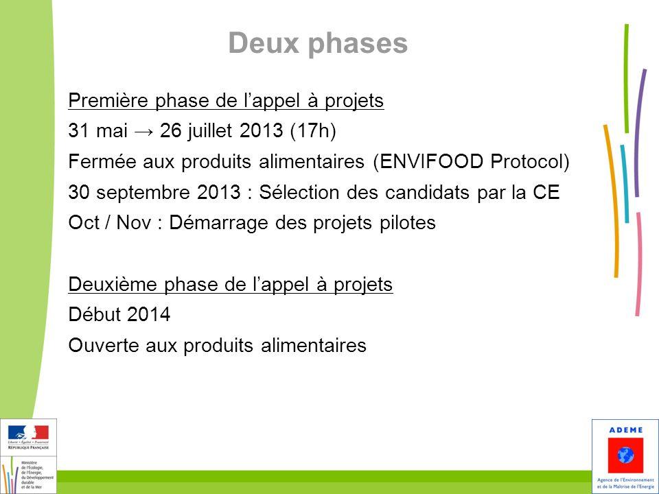 Deux phases Première phase de l'appel à projets