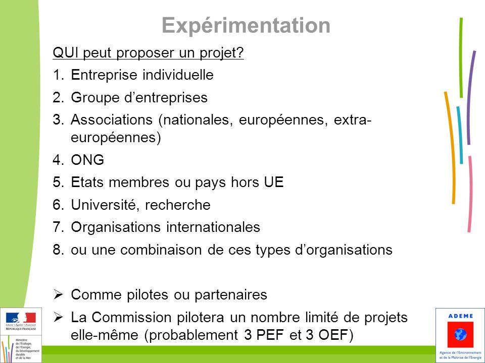 Expérimentation QUI peut proposer un projet Entreprise individuelle