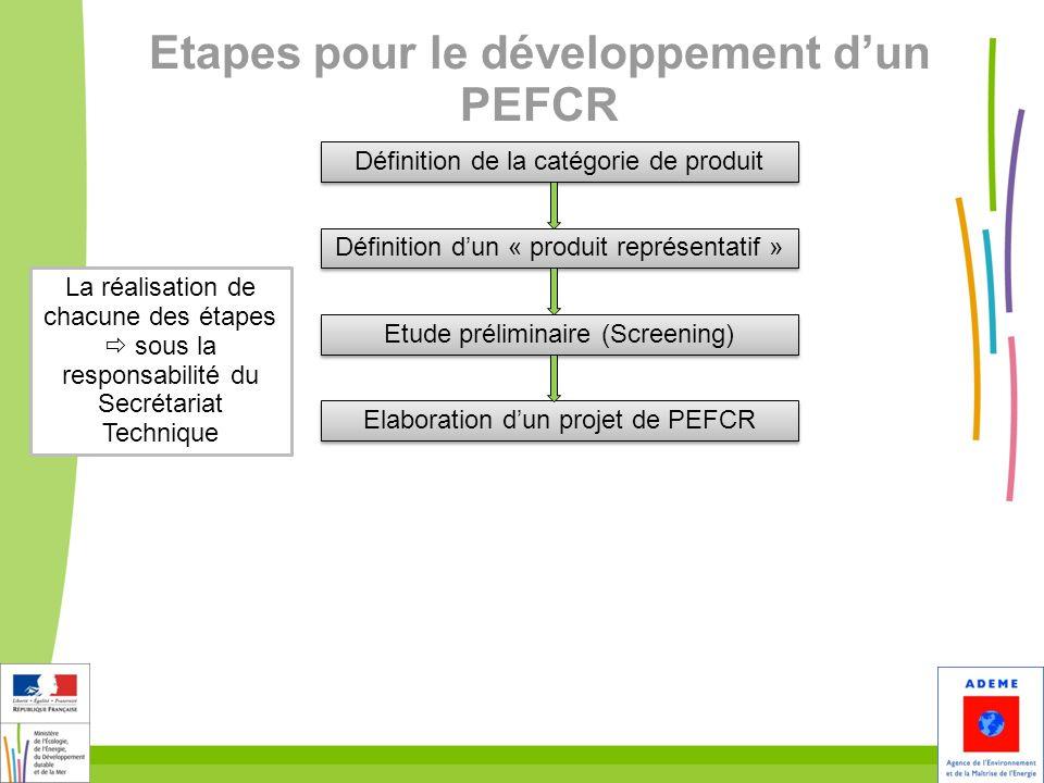 Etapes pour le développement d'un PEFCR