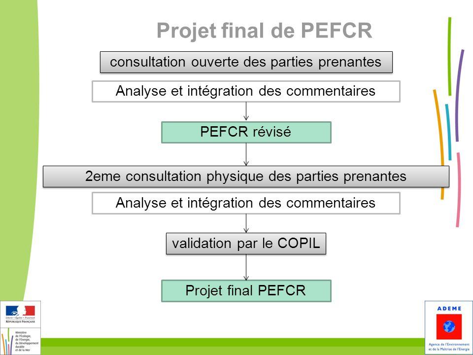 Projet final de PEFCR consultation ouverte des parties prenantes