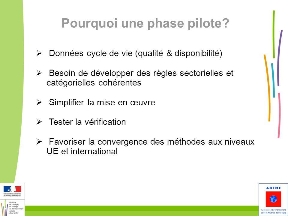 Pourquoi une phase pilote