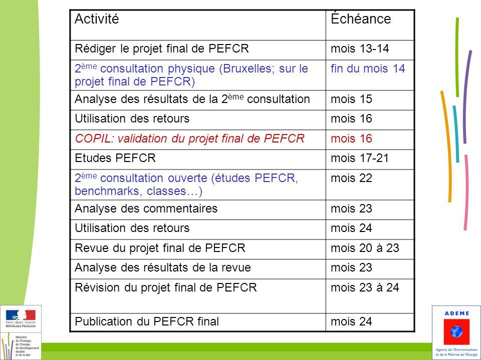 Activité Échéance Rédiger le projet final de PEFCR mois 13-14