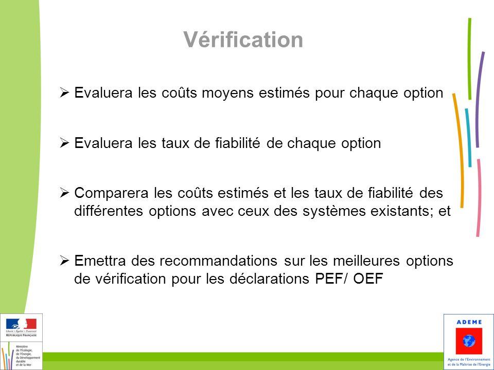 Vérification Evaluera les coûts moyens estimés pour chaque option