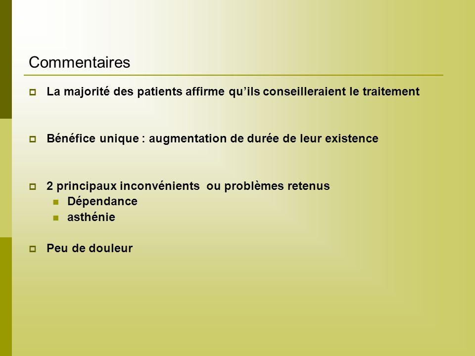 Commentaires La majorité des patients affirme qu'ils conseilleraient le traitement. Bénéfice unique : augmentation de durée de leur existence.