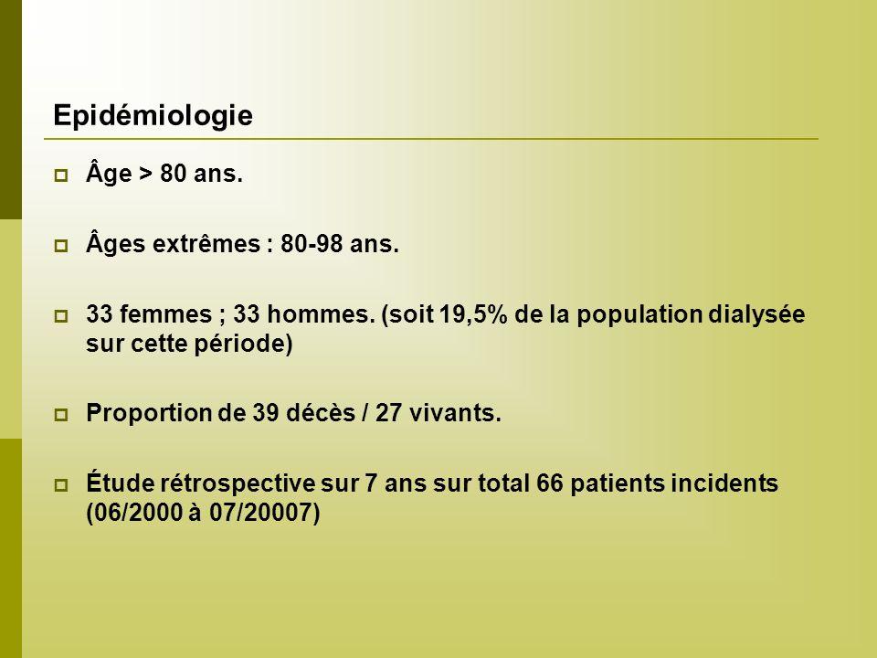 Epidémiologie Âge > 80 ans. Âges extrêmes : 80-98 ans.