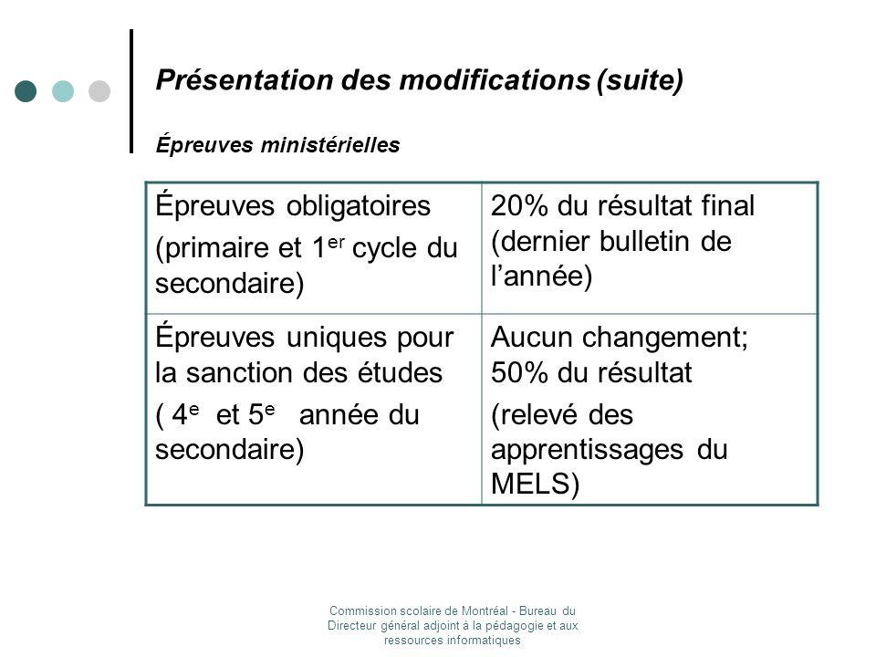 Présentation des modifications (suite) Épreuves ministérielles