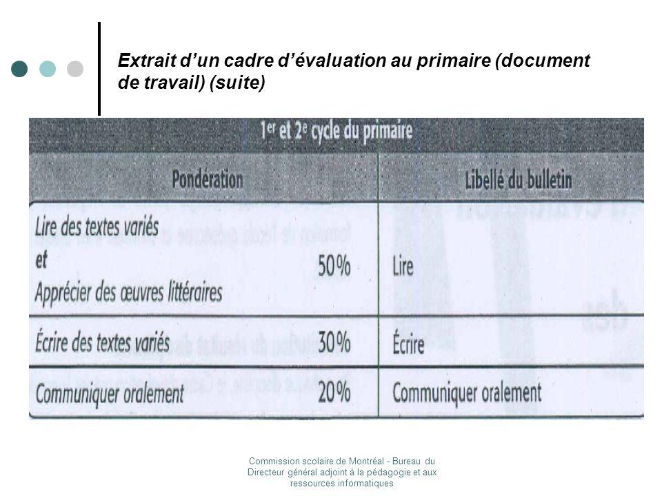 Extrait d'un cadre d'évaluation au primaire (document de travail) (suite)