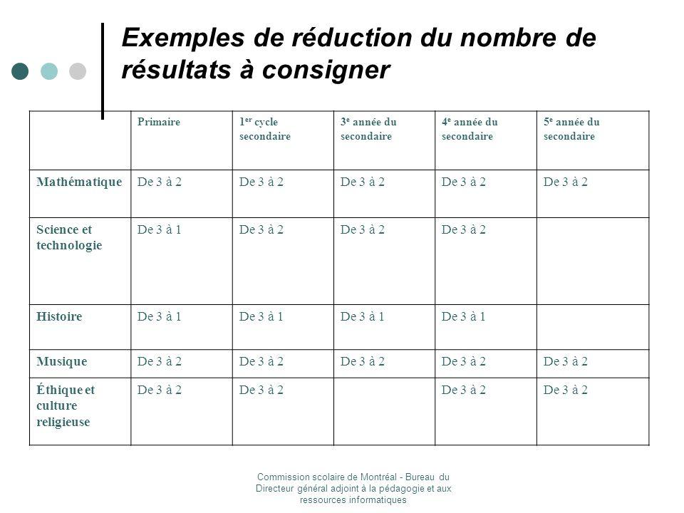 Exemples de réduction du nombre de résultats à consigner
