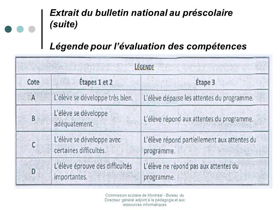 Extrait du bulletin national au préscolaire (suite) Légende pour l'évaluation des compétences