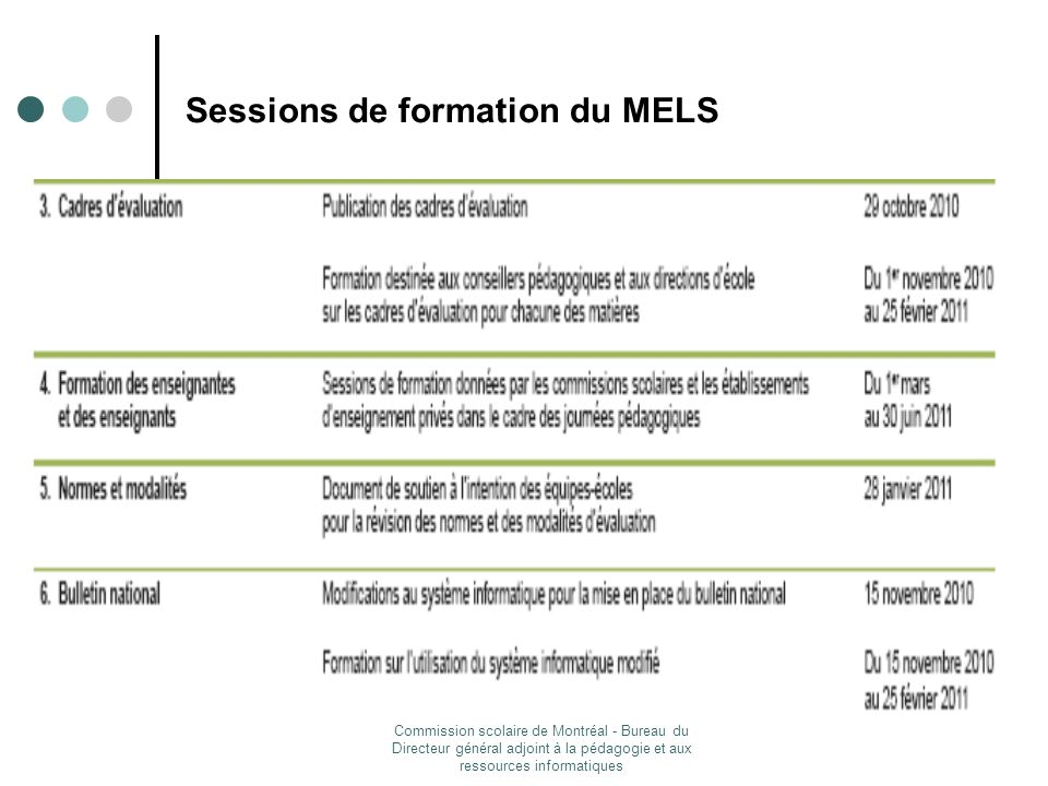 Sessions de formation du MELS