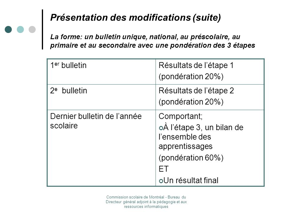 Présentation des modifications (suite) La forme: un bulletin unique, national, au préscolaire, au primaire et au secondaire avec une pondération des 3 étapes