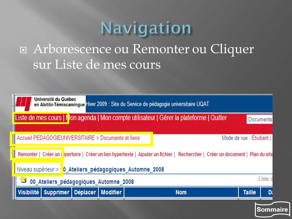 Navigation Arborescence ou Remonter ou Cliquer sur Liste de mes cours