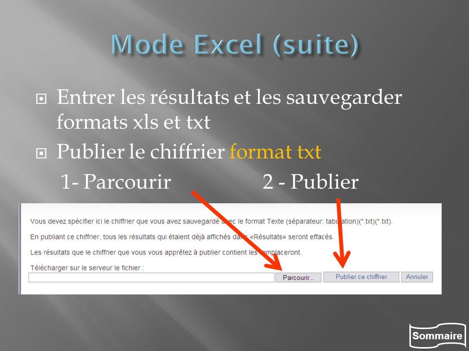 Mode Excel (suite) Entrer les résultats et les sauvegarder formats xls et txt. Publier le chiffrier format txt.