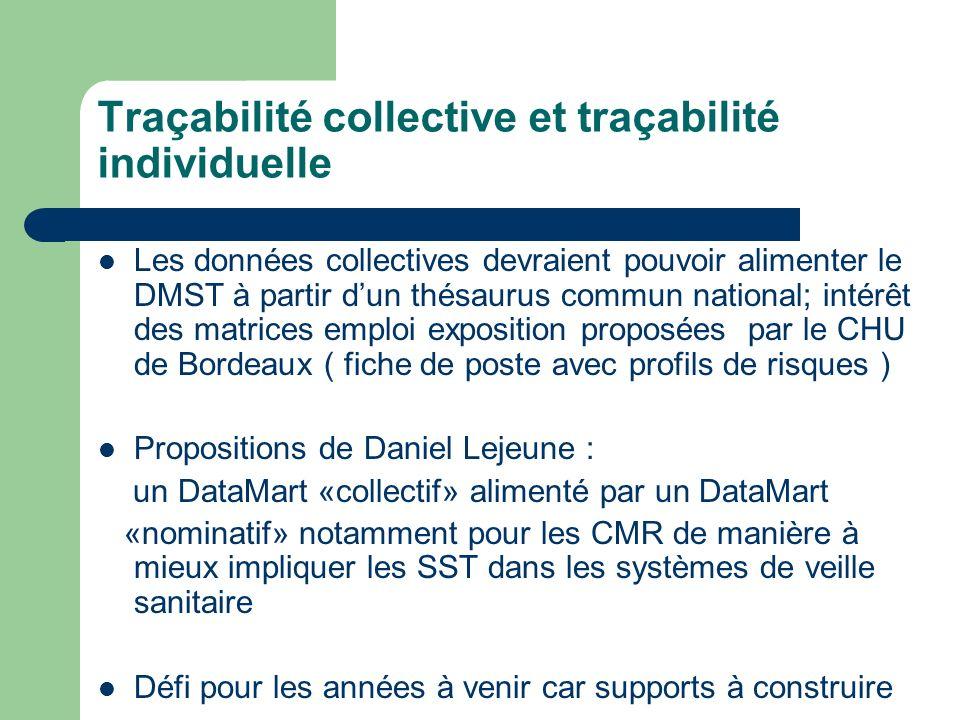 Traçabilité collective et traçabilité individuelle