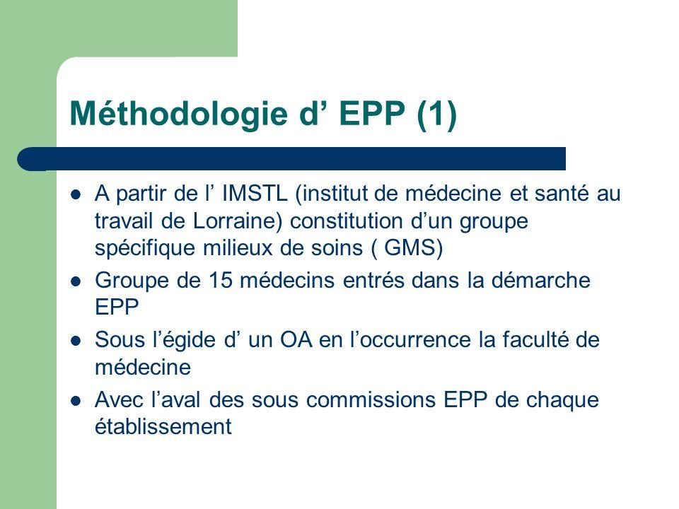 Méthodologie d' EPP (1)