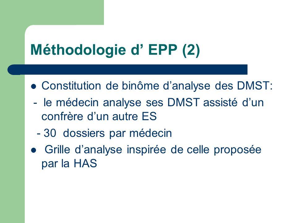 Méthodologie d' EPP (2) Constitution de binôme d'analyse des DMST: