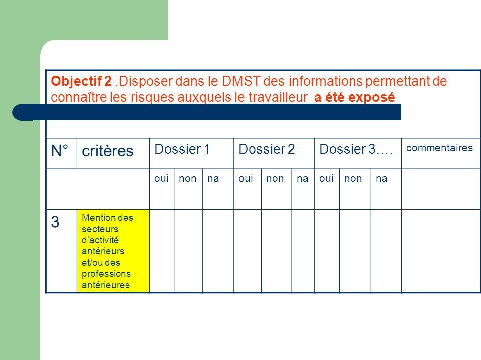 Objectif 2 .Disposer dans le DMST des informations permettant de connaître les risques auxquels le travailleur a été exposé