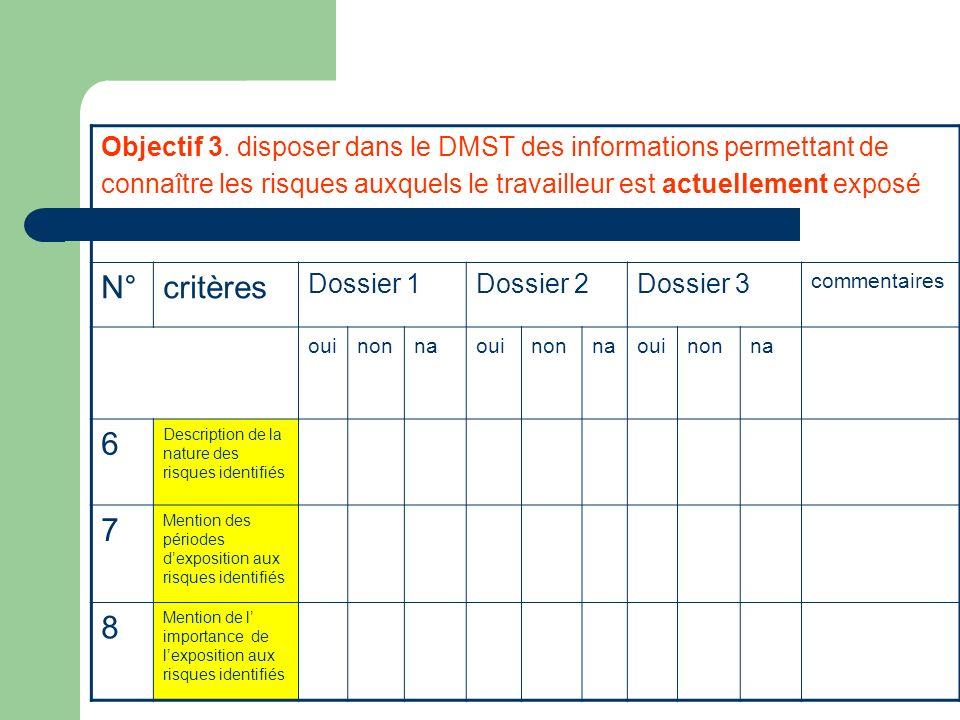 Objectif 3. disposer dans le DMST des informations permettant de connaître les risques auxquels le travailleur est actuellement exposé
