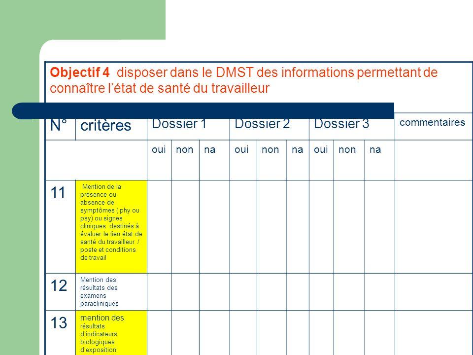 Objectif 4 disposer dans le DMST des informations permettant de connaître l'état de santé du travailleur