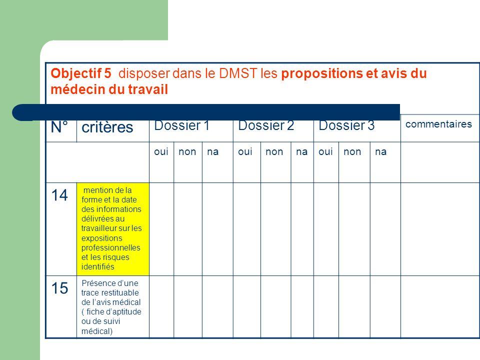 Objectif 5 disposer dans le DMST les propositions et avis du médecin du travail