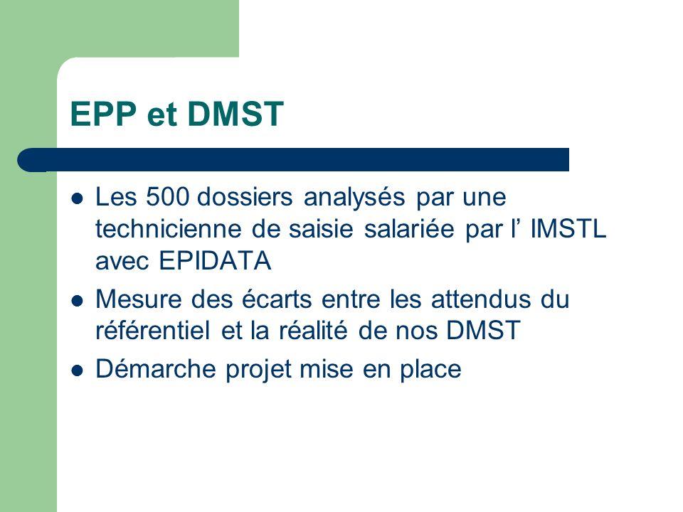 EPP et DMST Les 500 dossiers analysés par une technicienne de saisie salariée par l' IMSTL avec EPIDATA.