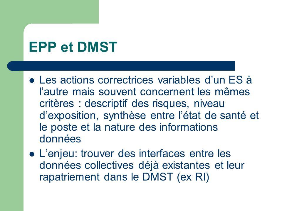 EPP et DMST