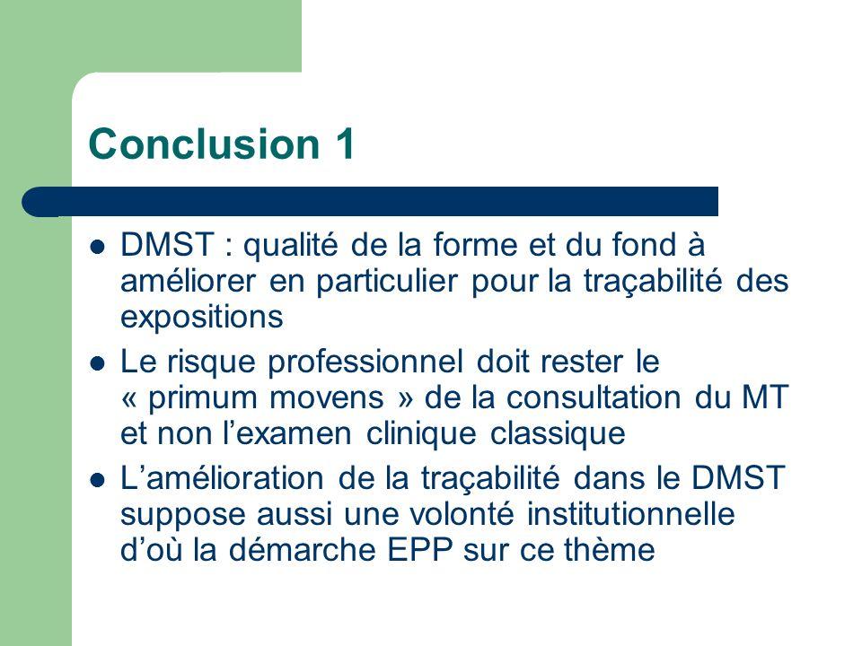 Conclusion 1 DMST : qualité de la forme et du fond à améliorer en particulier pour la traçabilité des expositions.