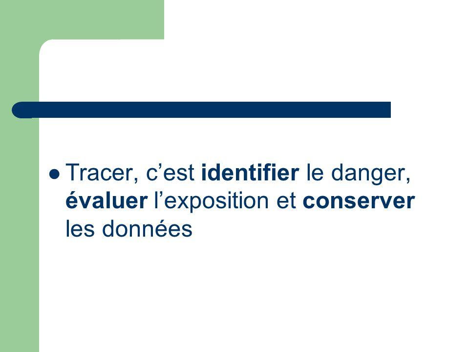 Tracer, c'est identifier le danger, évaluer l'exposition et conserver les données