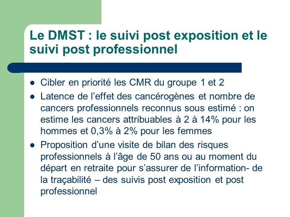 Le DMST : le suivi post exposition et le suivi post professionnel