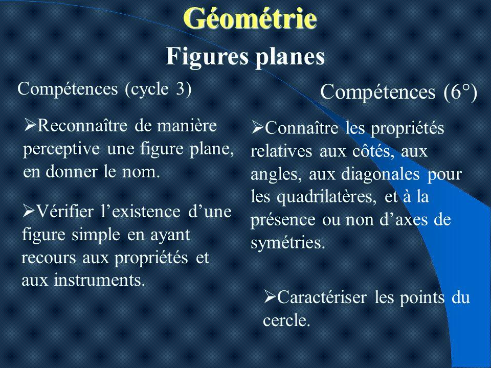Géométrie Figures planes Compétences (6°) Compétences (cycle 3)
