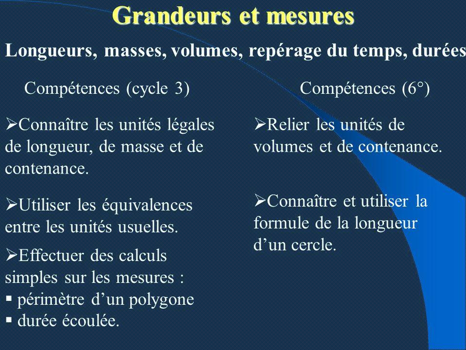 Grandeurs et mesures Longueurs, masses, volumes, repérage du temps, durées. Compétences (cycle 3) Compétences (6°)
