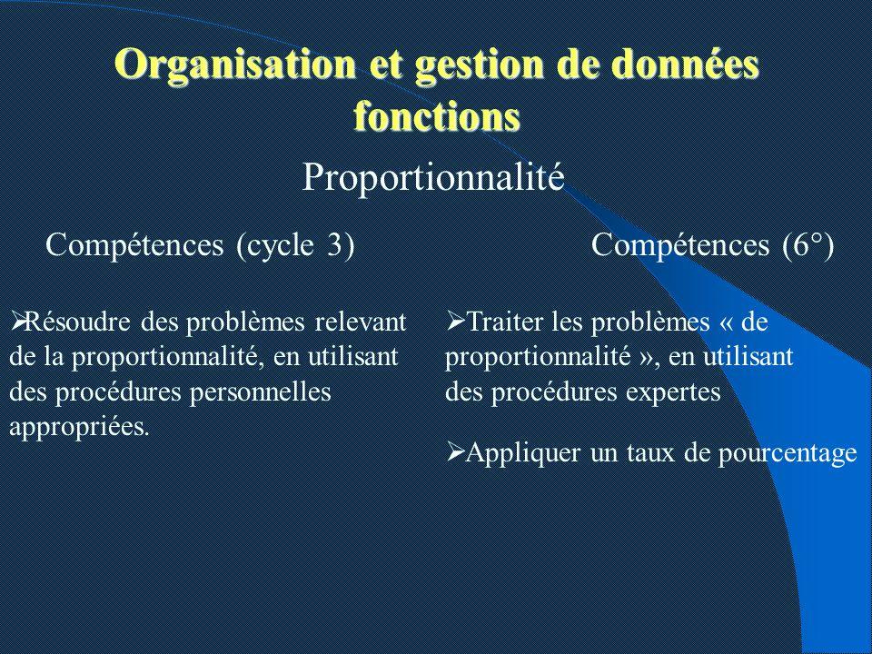 Organisation et gestion de données fonctions