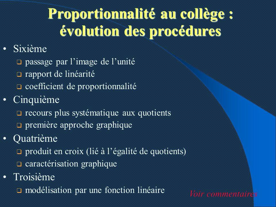 Proportionnalité au collège : évolution des procédures