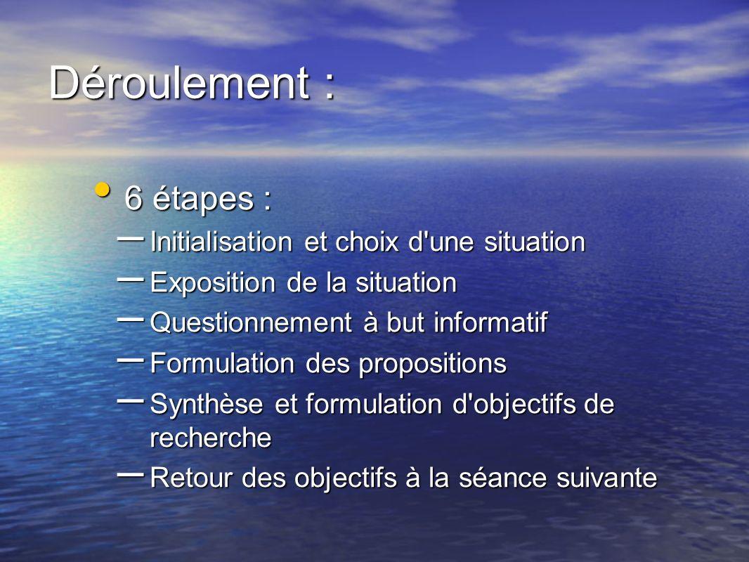 Déroulement : 6 étapes : Initialisation et choix d une situation