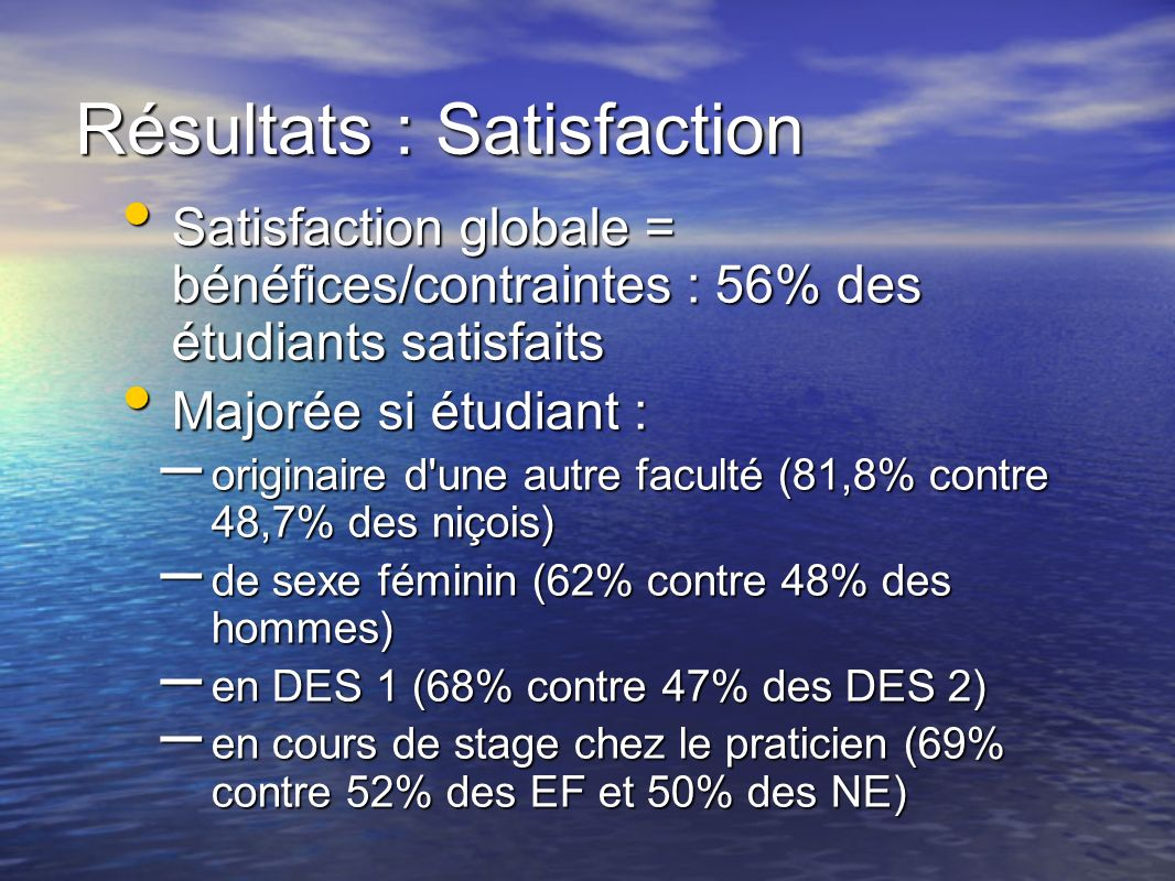 Résultats : Satisfaction