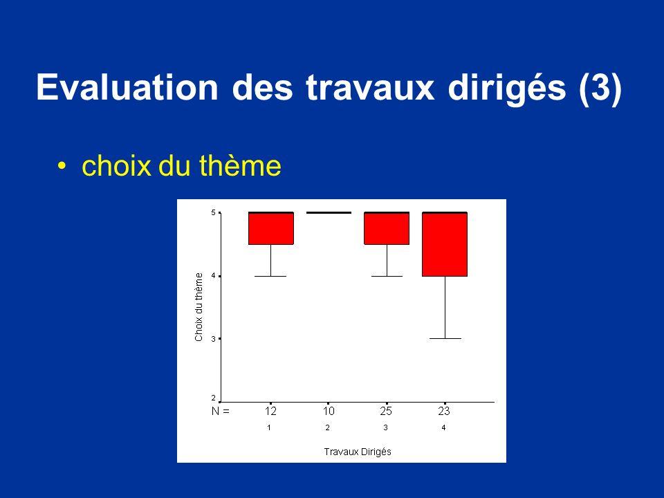 Evaluation des travaux dirigés (3)