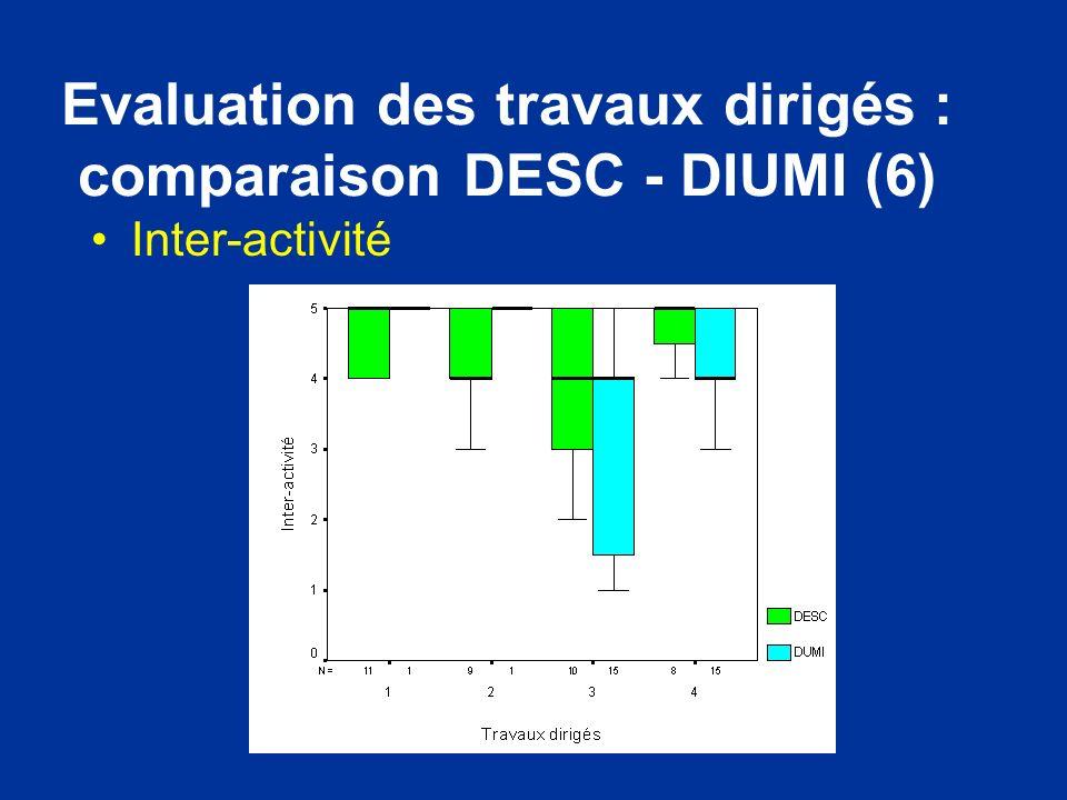 Evaluation des travaux dirigés : comparaison DESC - DIUMI (6)